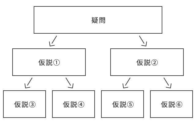 3.深堀の図_基本